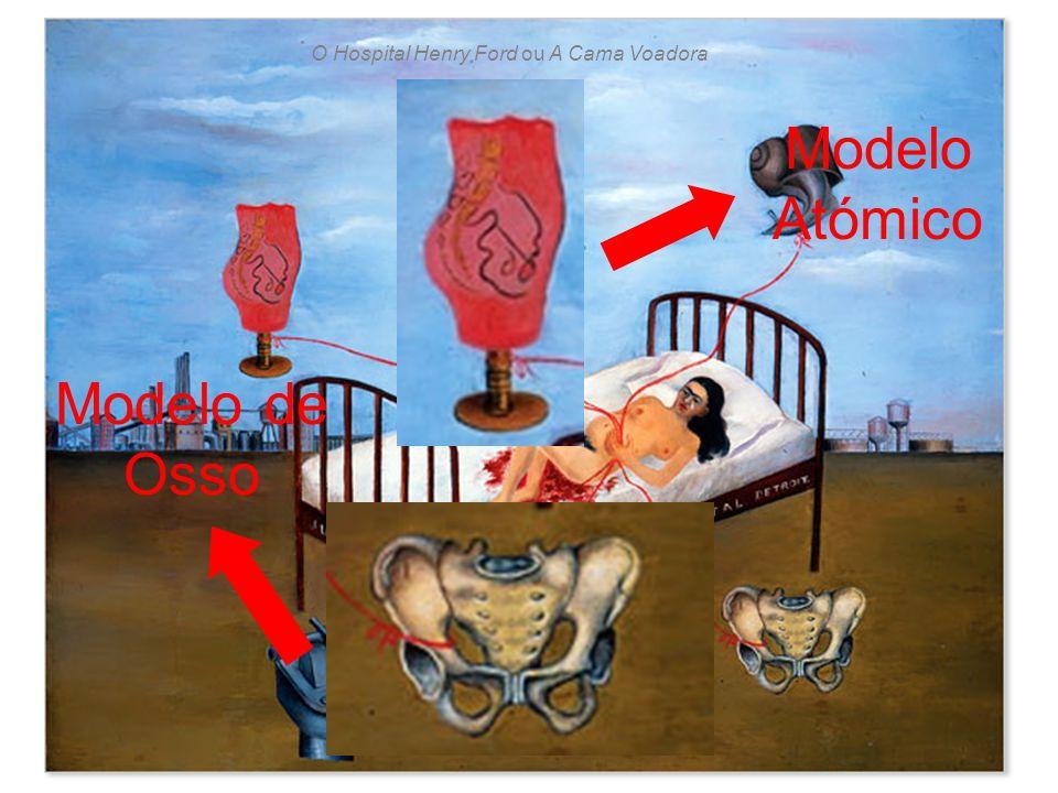 Modelo de Osso Modelo Atómico