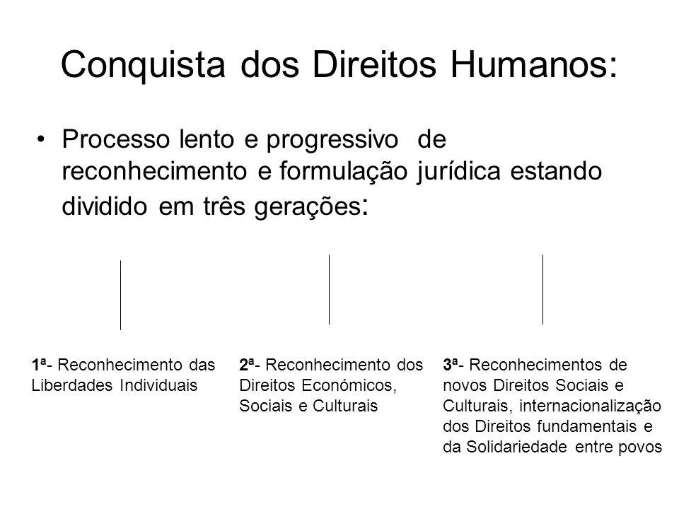 Conquista dos Direitos Humanos: Processo lento e progressivo de reconhecimento e formulação jurídica estando dividido em três gerações : 1ª- Reconheci
