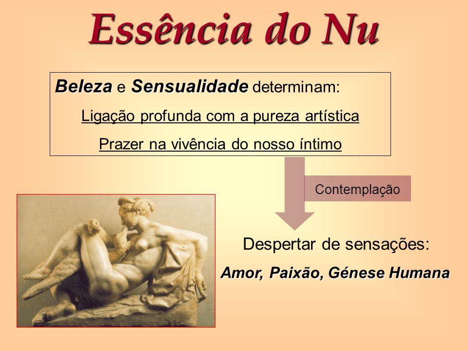 Essência do Nu BelezaSensualidade Beleza e Sensualidade determinam: Ligação profunda com a pureza artística Prazer na vivência do nosso íntimo Despert