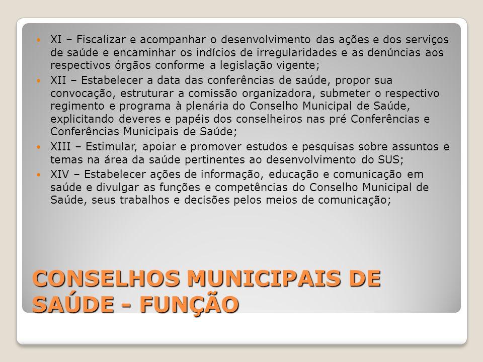 CONSELHOS MUNICIPAIS DE SAÚDE - FUNÇÃO XI – Fiscalizar e acompanhar o desenvolvimento das ações e dos serviços de saúde e encaminhar os indícios de ir