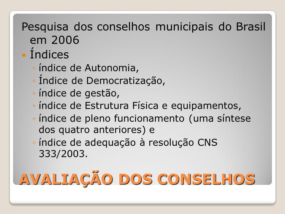 AVALIAÇÃO DOS CONSELHOS Pesquisa dos conselhos municipais do Brasil em 2006 Índices índice de Autonomia, Índice de Democratização, índice de gestão, í