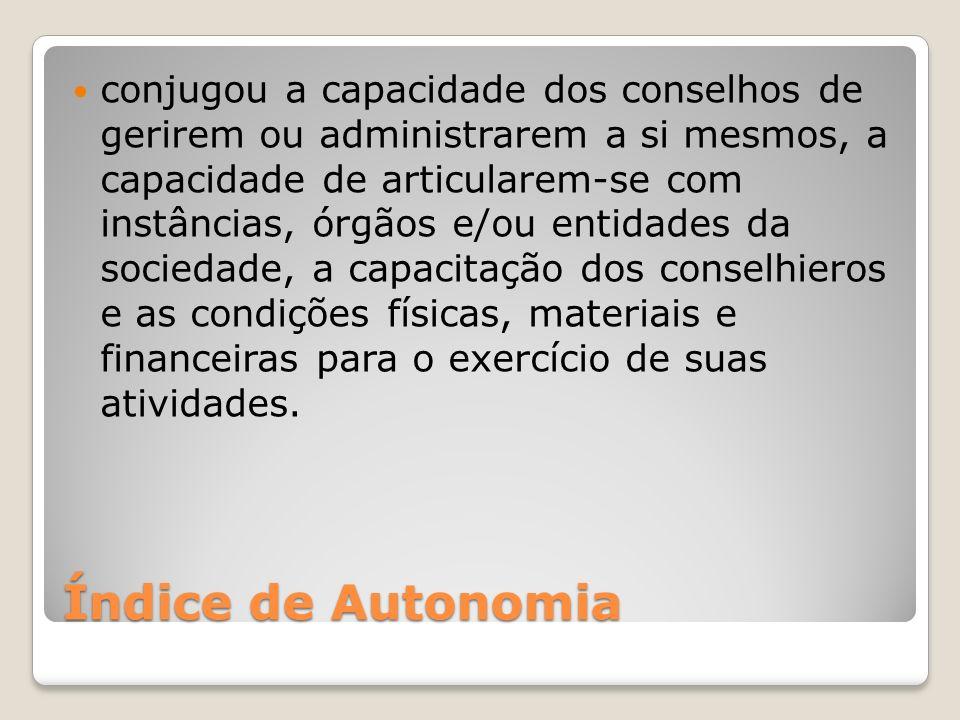 Índice de Autonomia conjugou a capacidade dos conselhos de gerirem ou administrarem a si mesmos, a capacidade de articularem-se com instâncias, órgãos