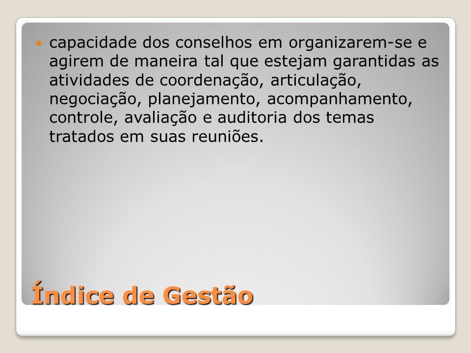 Índice de Gestão capacidade dos conselhos em organizarem-se e agirem de maneira tal que estejam garantidas as atividades de coordenação, articulação,