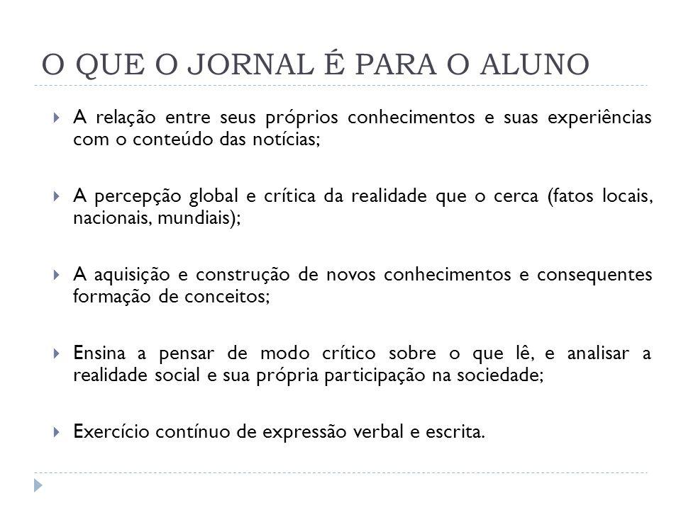 O QUE O JORNAL É PARA O ALUNO A relação entre seus próprios conhecimentos e suas experiências com o conteúdo das notícias; A percepção global e crític