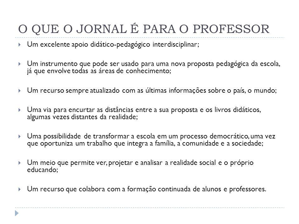 O QUE O JORNAL É PARA O PROFESSOR Um excelente apoio didático-pedagógico interdisciplinar; Um instrumento que pode ser usado para uma nova proposta pe