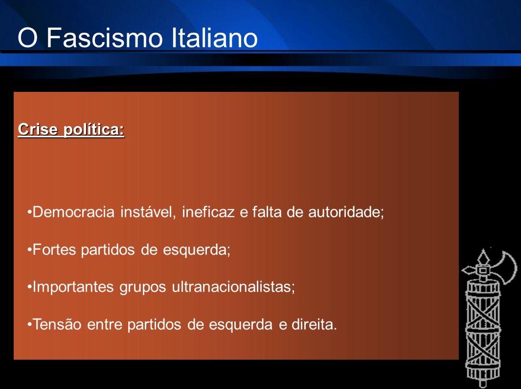 O Fascismo Italiano Crise política: Democracia instável, ineficaz e falta de autoridade; Fortes partidos de esquerda; Importantes grupos ultranacional