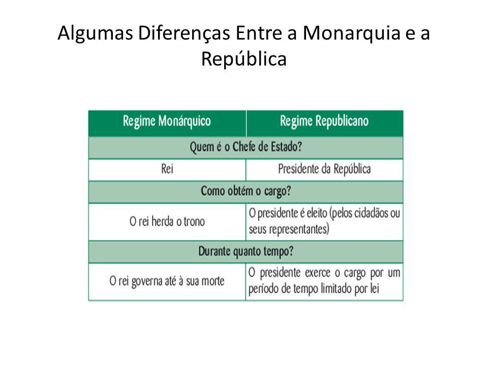 Algumas Diferenças Entre a Monarquia e a República