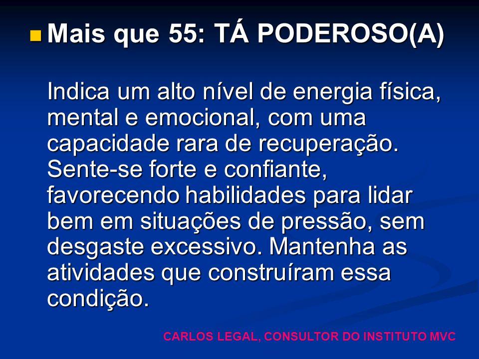 Mais que 55: TÁ PODEROSO(A) Mais que 55: TÁ PODEROSO(A) Indica um alto nível de energia física, mental e emocional, com uma capacidade rara de recuper
