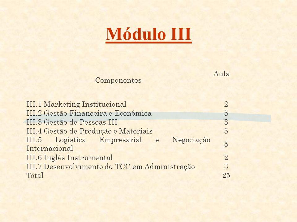Módulo II Componentes Aula II.1 Gestão de Pessoas II 5 II.2 Administração de Marketing 5 II.3 Legislação Empresarial 3 II.4 Custos e Operações Contábe