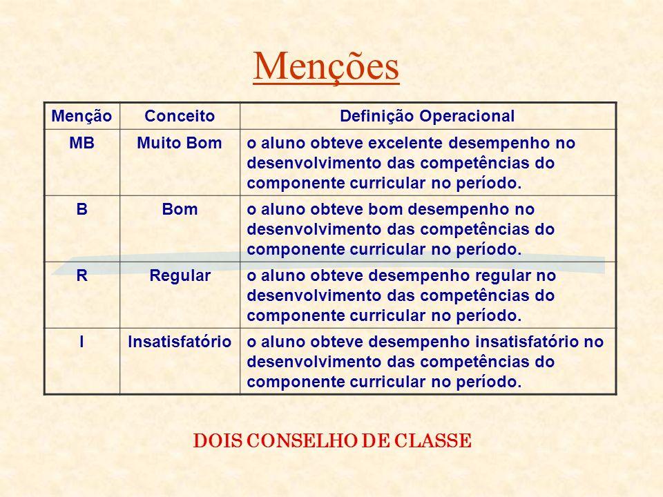 Módulo III Componentes Aula III.1 Marketing Institucional 2 III.2 Gestão Financeira e Econômica 5 III.3 Gestão de Pessoas III 3 III.4 Gestão de Produç