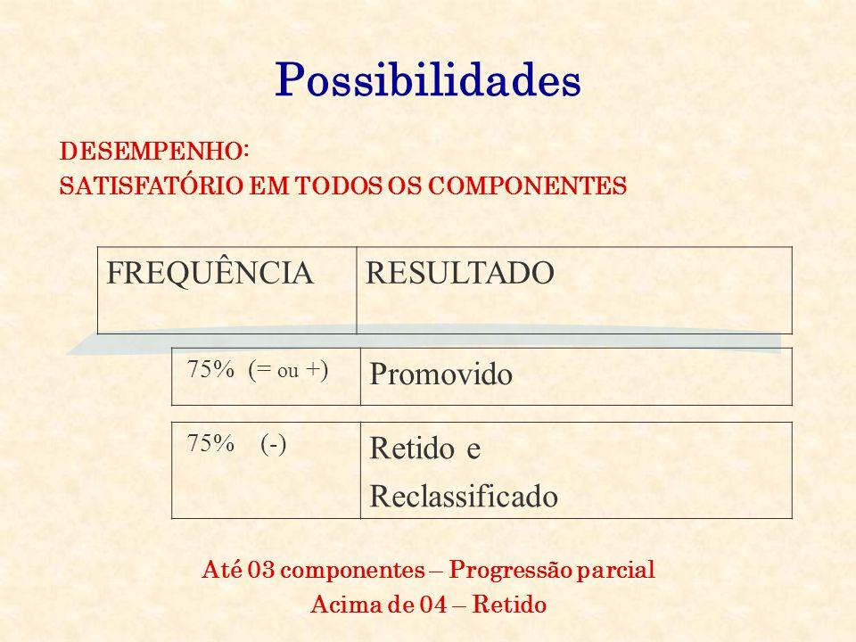 Menções MençãoConceitoDefinição Operacional MBMuito Bomo aluno obteve excelente desempenho no desenvolvimento das competências do componente curricula