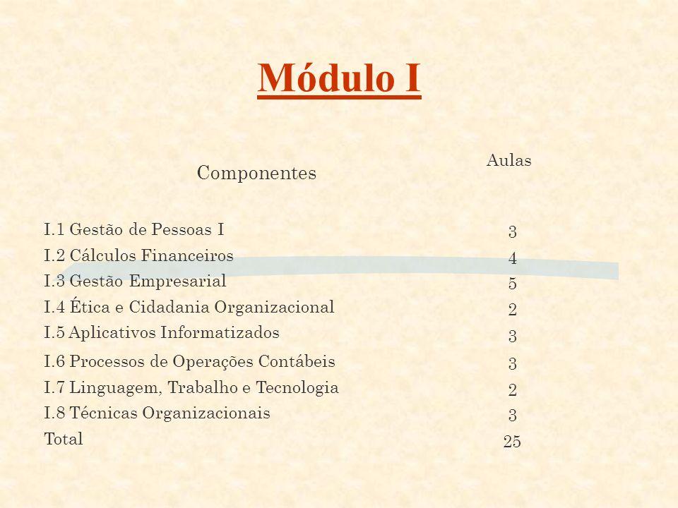 Módulo I – Auxiliar Administrativo Módulo II – Assistente Administrativo Módulo III – Técnico em Administração