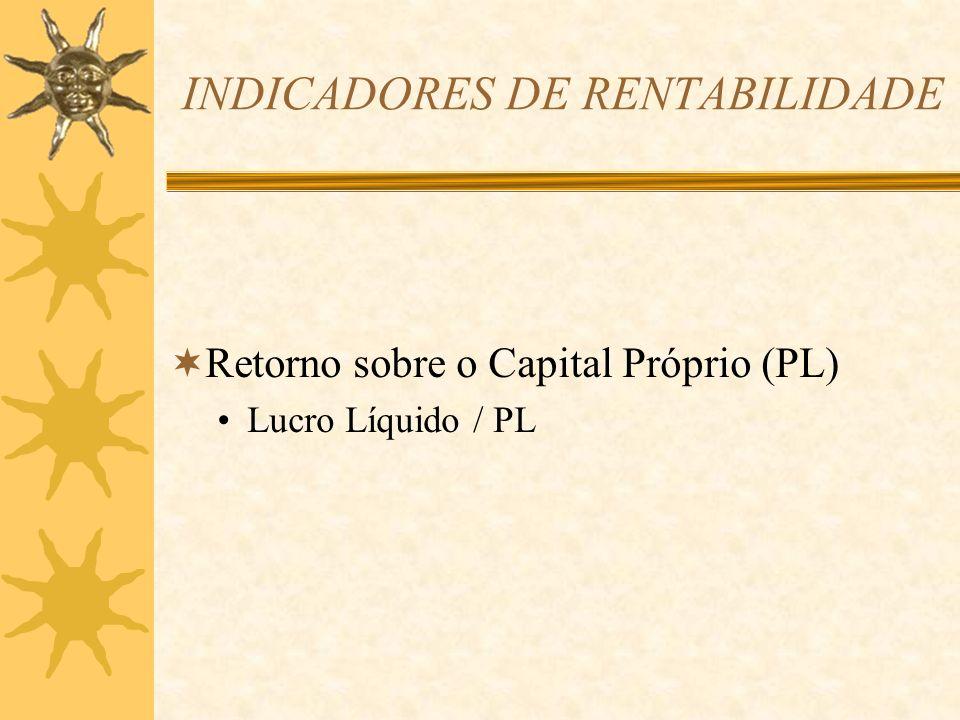 INDICADORES DE RENTABILIDADE Retorno sobre o Capital Próprio (PL) Lucro Líquido / PL