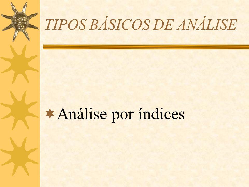 TIPOS BÁSICOS DE ANÁLISE Análise por índices