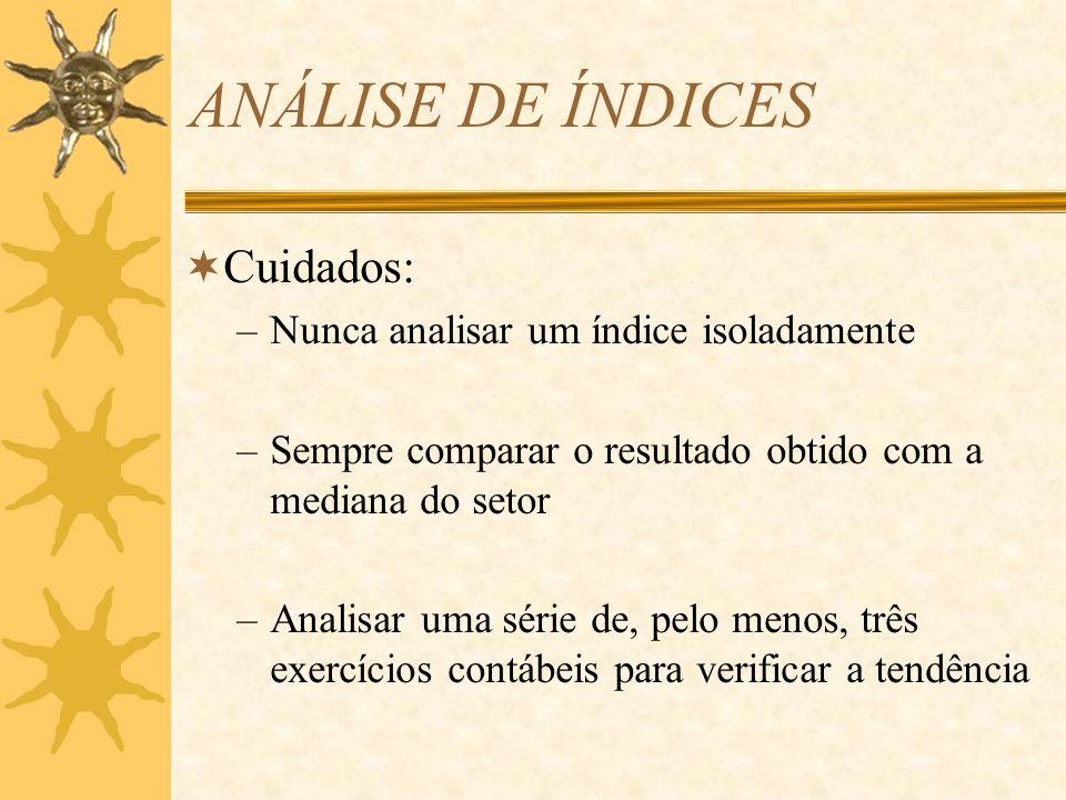 ANÁLISE DE ÍNDICES Cuidados: –Nunca analisar um índice isoladamente –Sempre comparar o resultado obtido com a mediana do setor –Analisar uma série de,