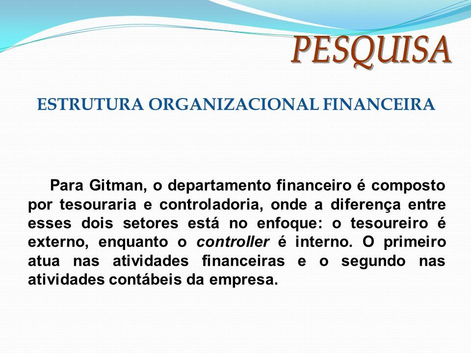 ESTRUTURA ORGANIZACIONAL FINANCEIRA Para Gitman, o departamento financeiro é composto por tesouraria e controladoria, onde a diferença entre esses doi