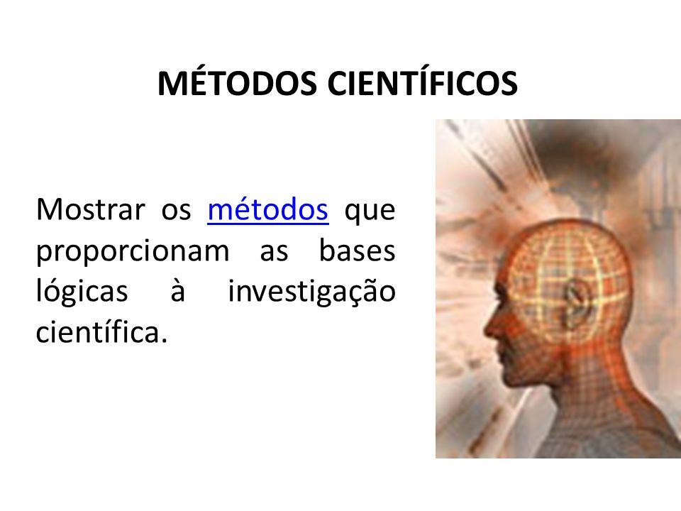 MÉTODOS CIENTÍFICOS Mostrar os métodos que proporcionam as bases lógicas à investigação científica.métodos
