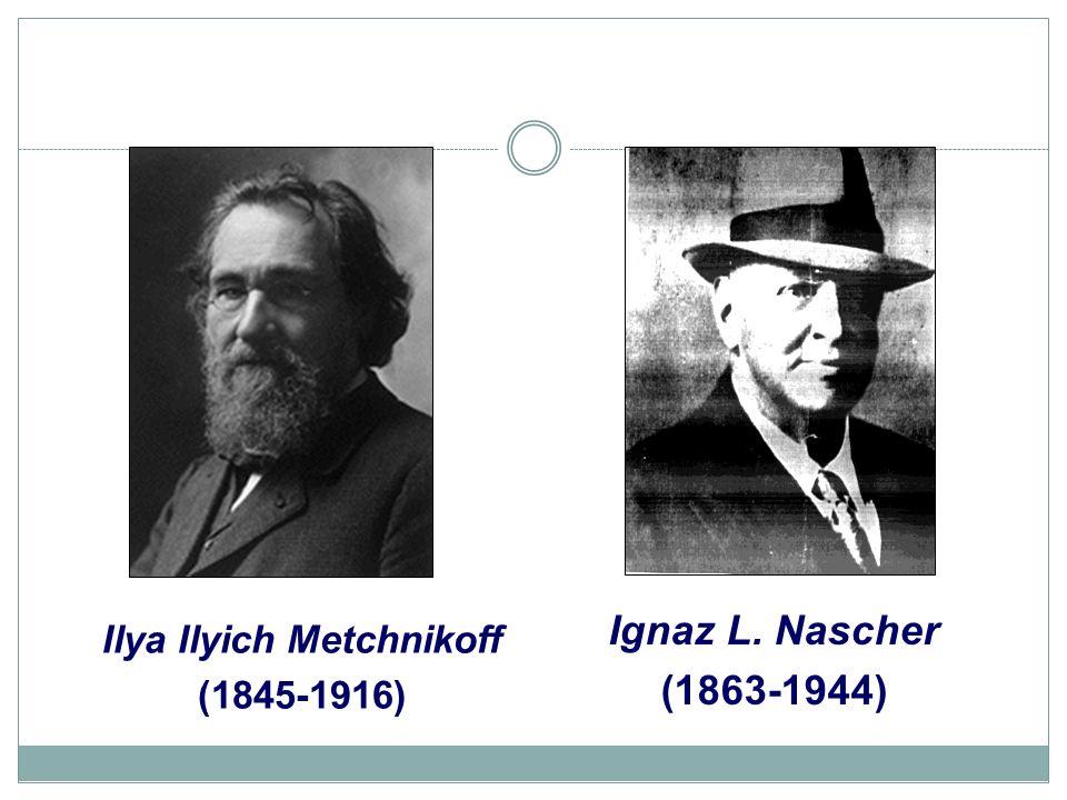 Ilya Ilyich Metchnikoff (1845-1916) Ignaz L. Nascher (1863-1944)