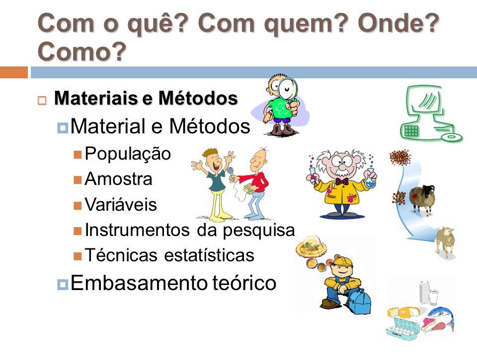 Com o quê? Com quem? Onde? Como? Materiais e Métodos Materiais e Métodos Material e Métodos População Amostra Variáveis Instrumentos da pesquisa Técni