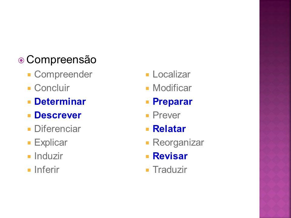 Compreensão Compreender Concluir Determinar Descrever Diferenciar Explicar Induzir Inferir Localizar Modificar Preparar Prever Relatar Reorganizar Rev
