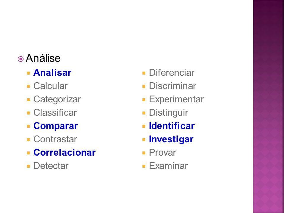 Análise Analisar Calcular Categorizar Classificar Comparar Contrastar Correlacionar Detectar Diferenciar Discriminar Experimentar Distinguir Identific