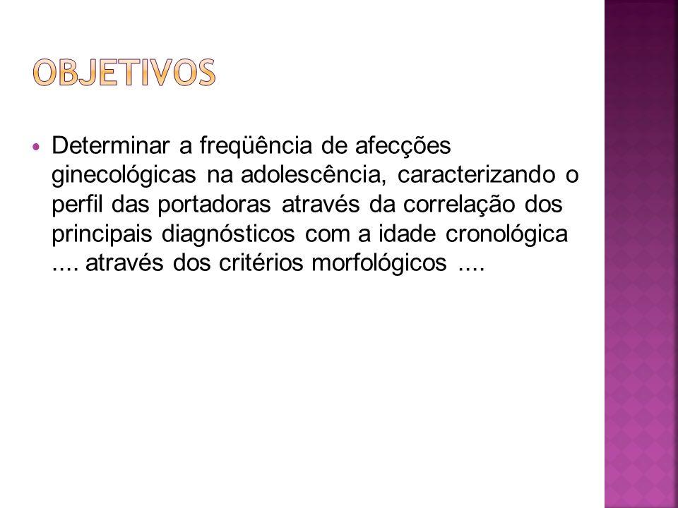 Determinar a freqüência de afecções ginecológicas na adolescência, caracterizando o perfil das portadoras através da correlação dos principais diagnós