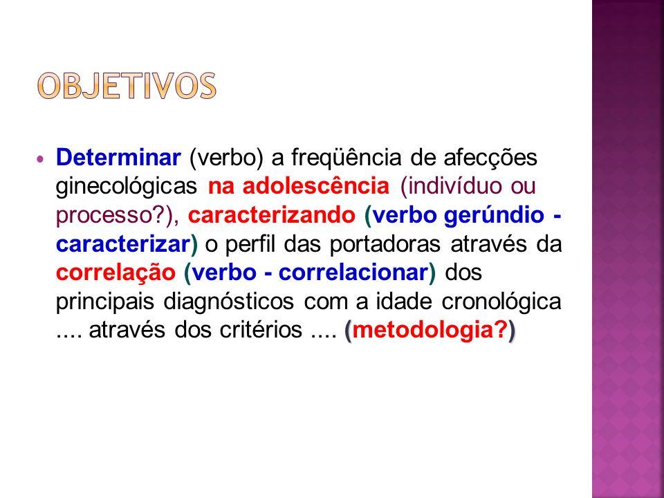 () Determinar (verbo) a freqüência de afecções ginecológicas na adolescência (indivíduo ou processo?), caracterizando (verbo gerúndio - caracterizar)