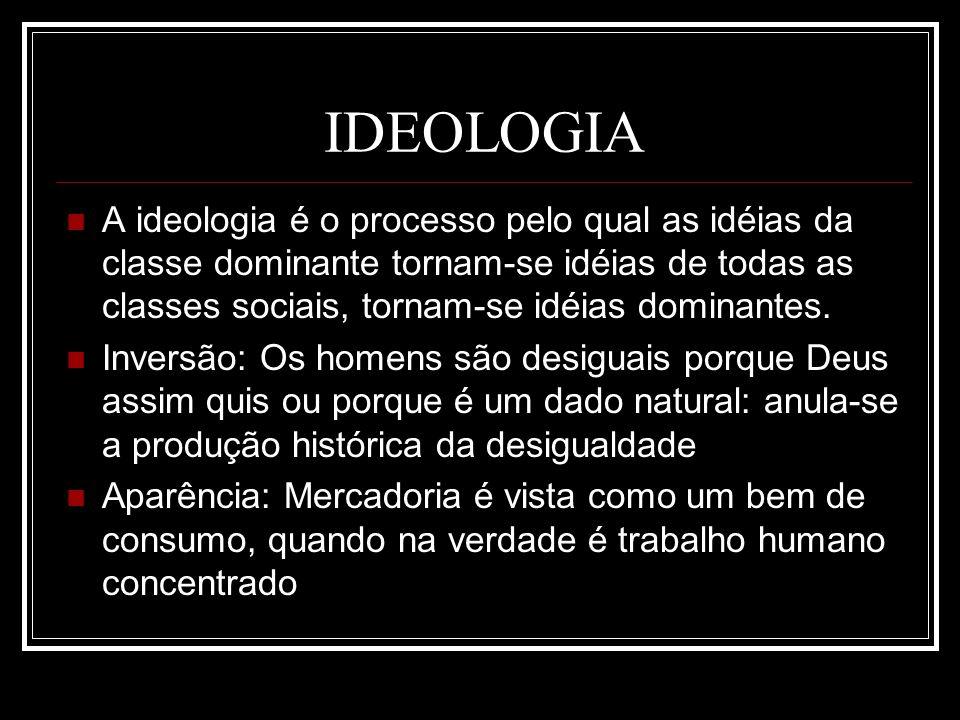 IDEOLOGIA A ideologia é o processo pelo qual as idéias da classe dominante tornam-se idéias de todas as classes sociais, tornam-se idéias dominantes.