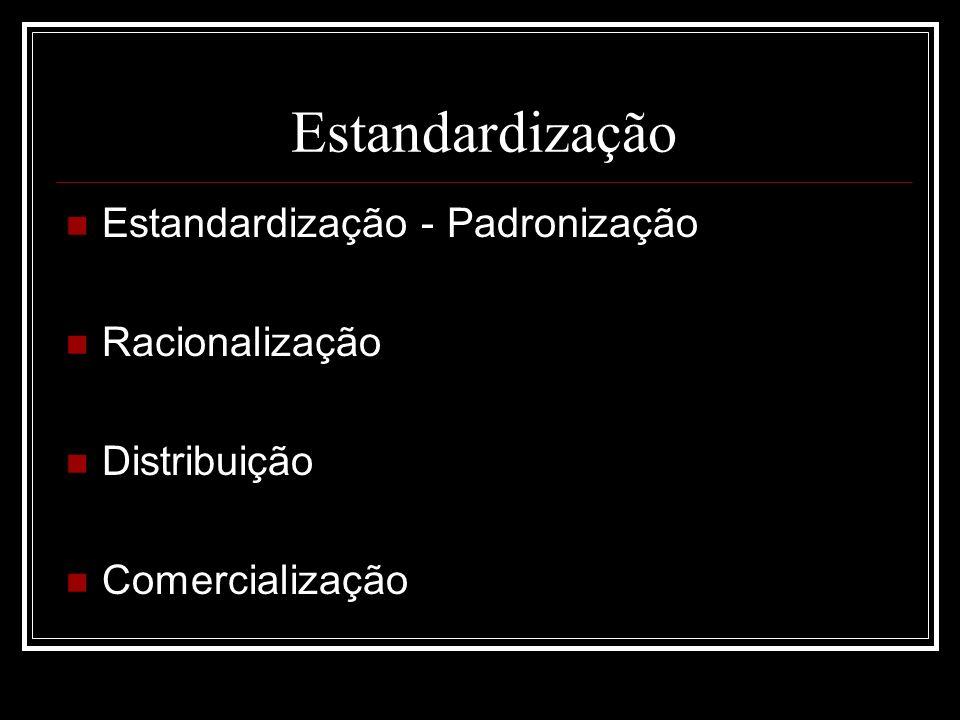 Estandardização Estandardização - Padronização Racionalização Distribuição Comercialização