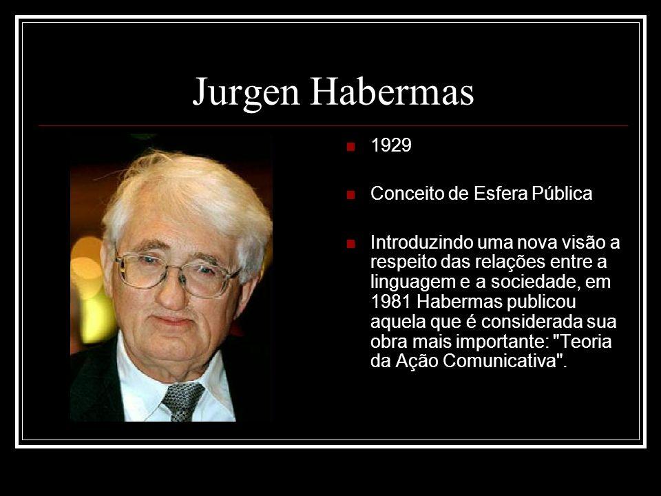 Jurgen Habermas 1929 Conceito de Esfera Pública Introduzindo uma nova visão a respeito das relações entre a linguagem e a sociedade, em 1981 Habermas publicou aquela que é considerada sua obra mais importante: Teoria da Ação Comunicativa .