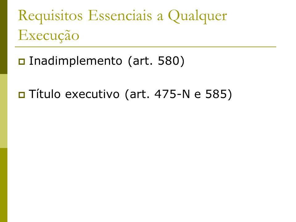 Requisitos Essenciais a Qualquer Execução Inadimplemento (art. 580) Título executivo (art. 475-N e 585)