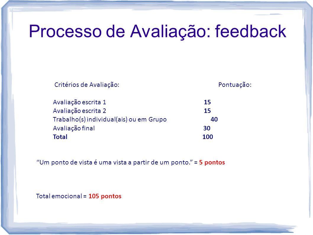 Processo de Avaliação: feedback Critérios de Avaliação: Pontuação: Avaliação escrita 1 15 Avaliação escrita 2 15 Trabalho(s) individual(ais) ou em Gru