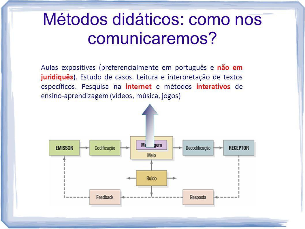 Métodos didáticos: como nos comunicaremos? Aulas expositivas (preferencialmente em português e não em juridiquês). Estudo de casos. Leitura e interpre