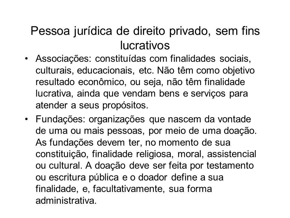 Pessoa jurídica de direito privado, sem fins lucrativos Associações: constituídas com finalidades sociais, culturais, educacionais, etc. Não têm como