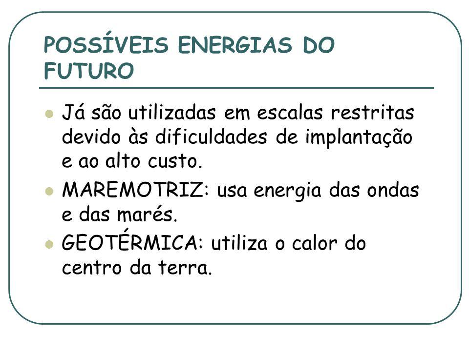 SOLAR:Limpa e renovável. Usada como aquecimento da água do chuveiro, ou da piscina. Transformada em eletricidade por meio de células fotovoltaicas.