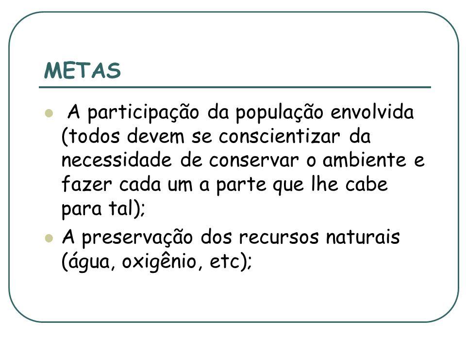 METAS DO DESENVOLVIMENTO SUSTENTÁVEL A satisfação das necessidades básicas da população (educação, alimentação, saúde, lazer, etc); A solidariedade pa