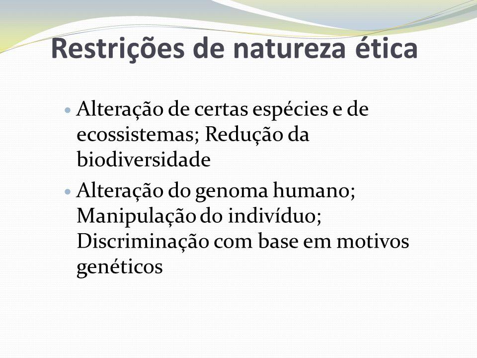 Restrições de natureza ética Alteração de certas espécies e de ecossistemas; Redução da biodiversidade Alteração do genoma humano; Manipulação do indi