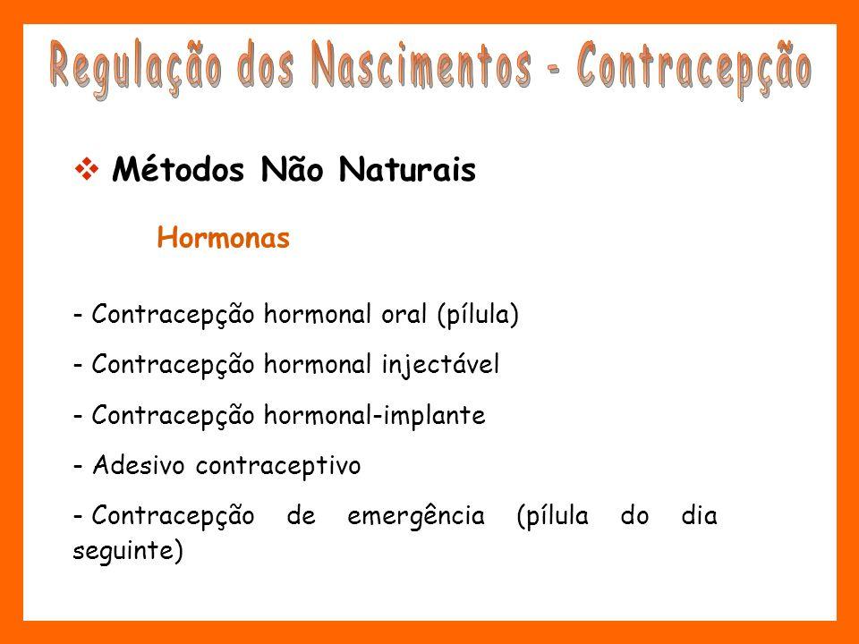 Métodos Não Naturais Hormonas - Contracepção hormonal oral (pílula) - Contracepção hormonal injectável - Contracepção hormonal-implante - Adesivo cont