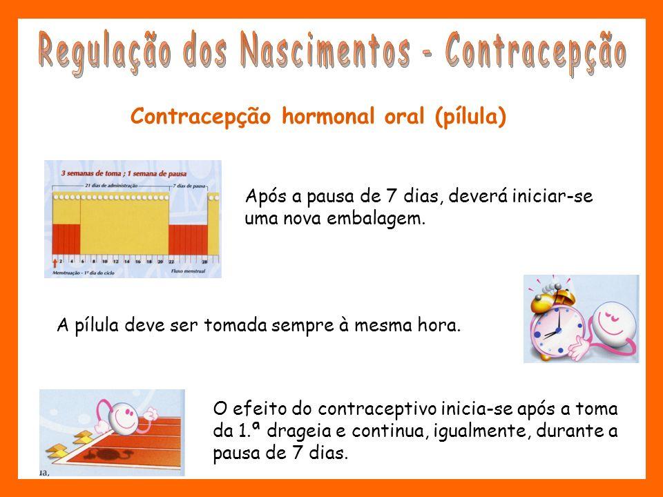 Contracepção hormonal oral (pílula) Após a pausa de 7 dias, deverá iniciar-se uma nova embalagem. A pílula deve ser tomada sempre à mesma hora. O efei