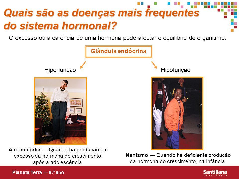 Quais são as doenças mais frequentes do sistema hormonal? O excesso ou a carência de uma hormona pode afectar o equilíbrio do organismo. Glândula endó