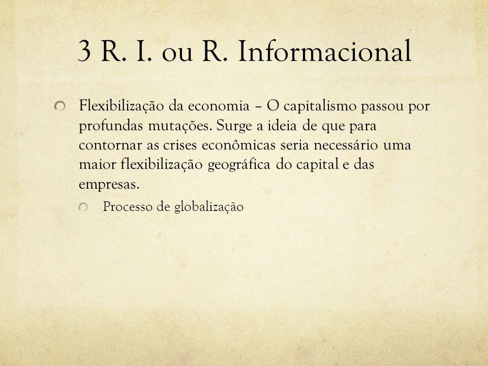 3 R. I. ou R. Informacional Flexibilização da economia – O capitalismo passou por profundas mutações. Surge a ideia de que para contornar as crises ec