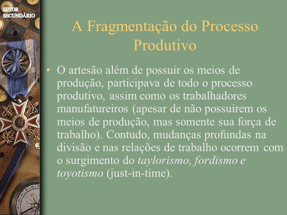 A Fragmentação do Processo Produtivo O artesão além de possuir os meios de produção, participava de todo o processo produtivo, assim como os trabalhadores manufatureiros (apesar de não possuírem os meios de produção, mas somente sua força de trabalho).