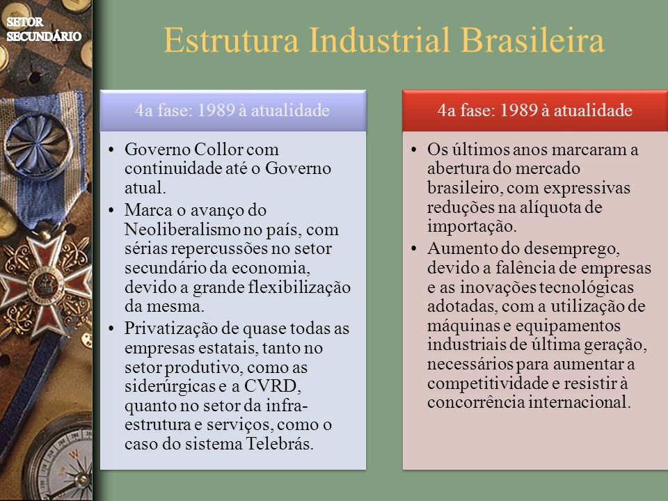 4a fase: 1989 à atualidade Governo Collor com continuidade até o Governo atual.