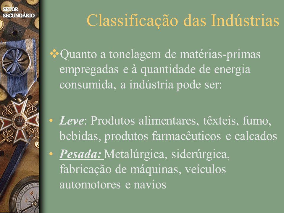 Quanto a tonelagem de matérias-primas empregadas e à quantidade de energia consumida, a indústria pode ser: Leve: Produtos alimentares, têxteis, fumo,