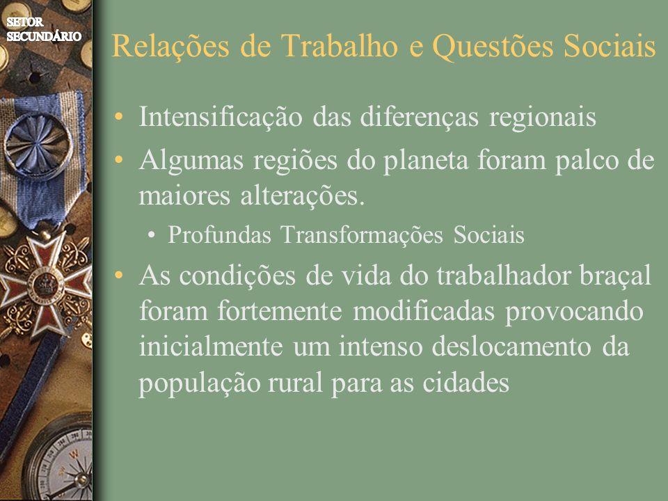Relações de Trabalho e Questões Sociais Intensificação das diferenças regionais Algumas regiões do planeta foram palco de maiores alterações. Profunda