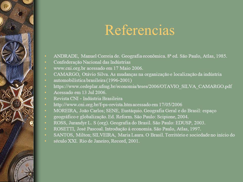 Referencias ANDRADE, Manuel Correia de.Geografia econômica.