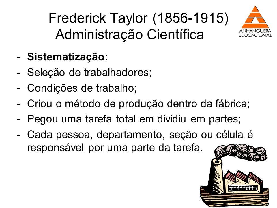 Frederick Taylor (1856-1915) Administração Científica -Sistematização: -Seleção de trabalhadores; -Condições de trabalho; -Criou o método de produção