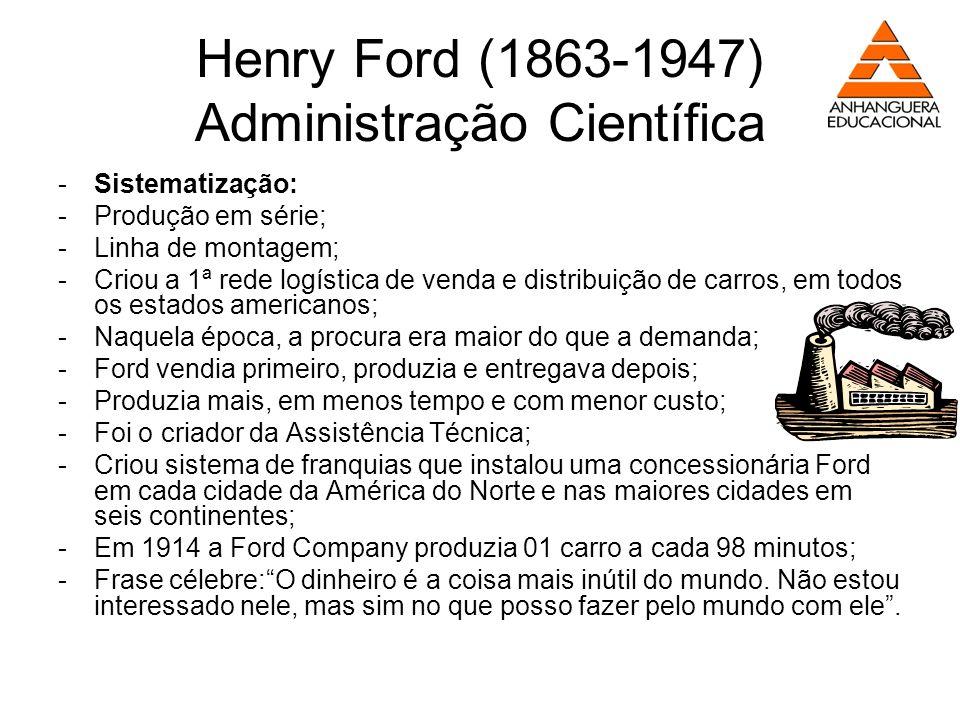 Henry Ford (1863-1947) Administração Científica -Sistematização: -Produção em série; -Linha de montagem; -Criou a 1ª rede logística de venda e distrib