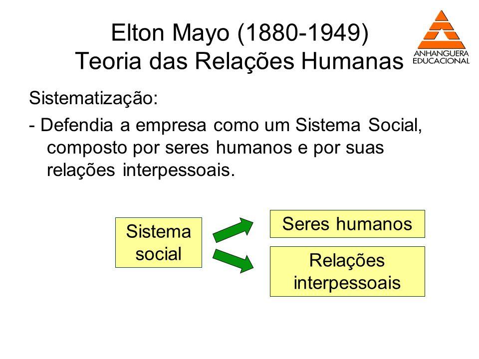 Elton Mayo (1880-1949) Teoria das Relações Humanas Sistematização: - Defendia a empresa como um Sistema Social, composto por seres humanos e por suas