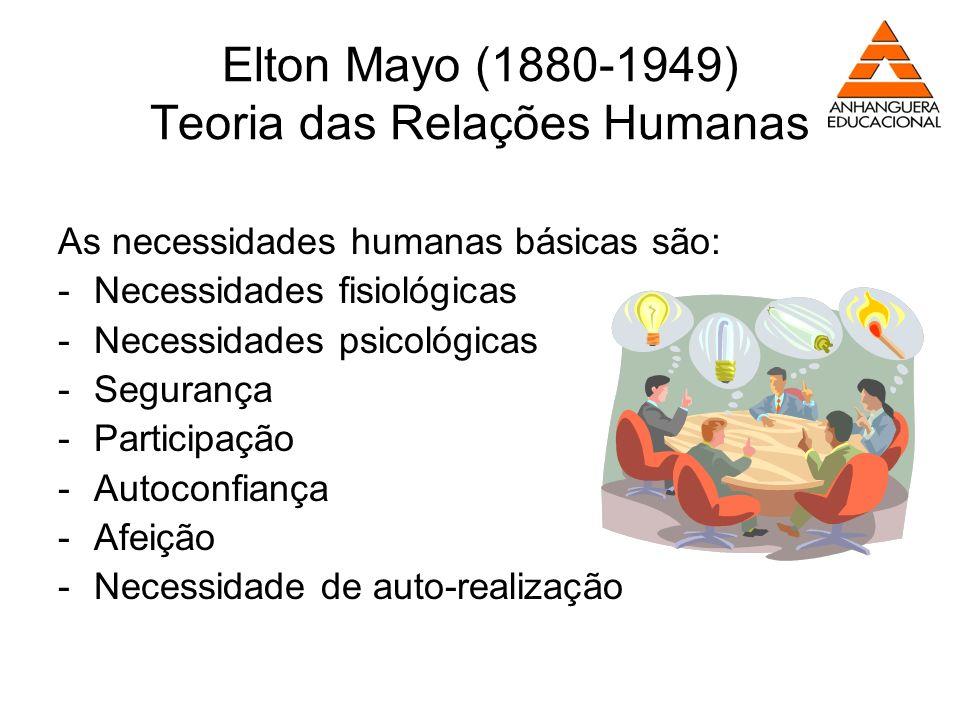 Elton Mayo (1880-1949) Teoria das Relações Humanas As necessidades humanas básicas são: -Necessidades fisiológicas -Necessidades psicológicas -Seguran